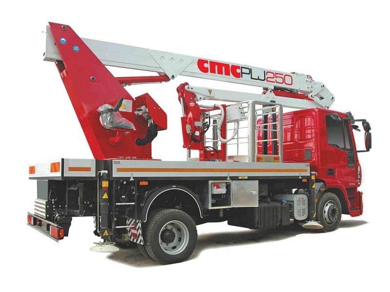 CMC PLJ 250